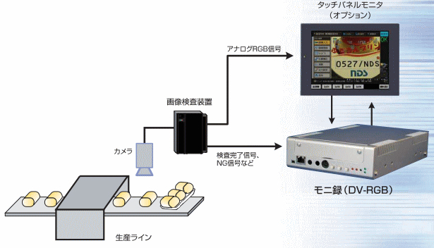 all-image-recording-device02