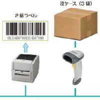 code128-label-issuing-system01
